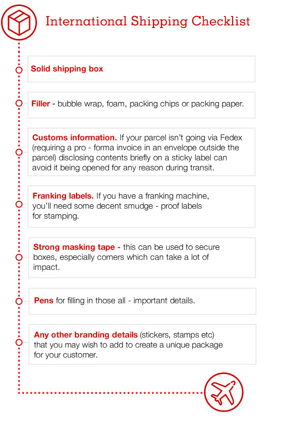 Internation shipping checklist